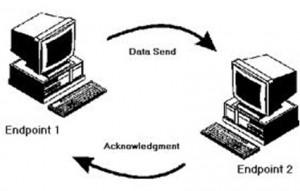 OSI 5 - TCP