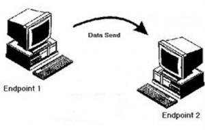 OSI 5 - UDP