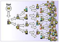 virus - self replication