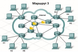 Internet cloud - route 3