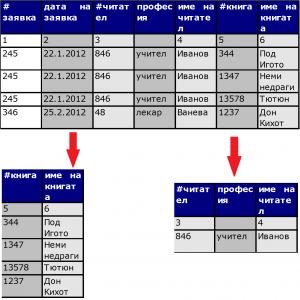 db-model1 2NF